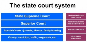state_court